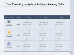 Construction Bid Analysis Powerpoint Presentation Slides