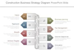 Construction Business Strategy Diagram Powerpoint Slide