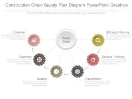 Construction Chain Supply Plan Diagram Powerpoint Graphics