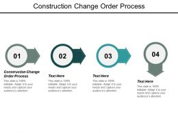 Construction Change Order Process Ppt Powerpoint Presentation Outline Visual Aids Cpb