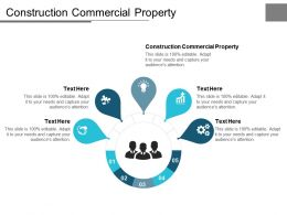 Construction Commercial Property Ppt Powerpoint Presentation Gallery Deck Cpb