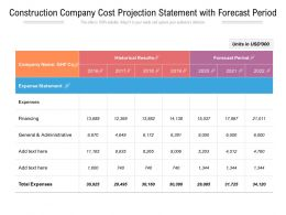 Construction Company Cost Projection Statement With Forecast Period