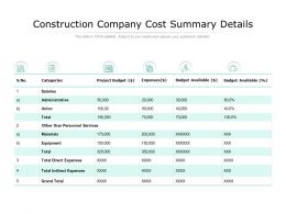 Construction Company Cost Summary Details