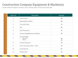 Construction Company Equipment And Machinery Gamzen Ppt Powerpoint Presentation File Demonstration