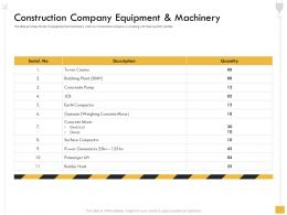 Construction Company Equipment And Machinery Passenger Lift Ppt Powerpoint Presentation File Icon
