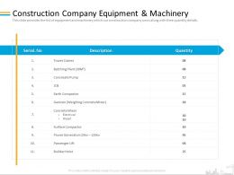 Construction Company Equipment And Machinery Surface Ppt Powerpoint Presentation Model Microsoft