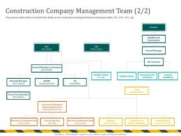 Construction Company Management Team Gerber M692 Ppt Powerpoint Presentation File Formats
