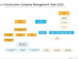 Construction Company Management Team M2085 Ppt Powerpoint Presentation Pictures Background Designs