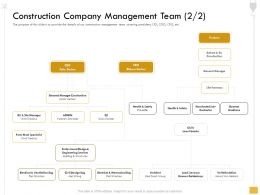 Construction Company Management Team M2565 Ppt Powerpoint Presentation Model Gridlines