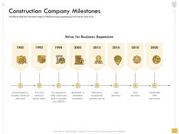 Construction Company Milestones Charitable Ppt Powerpoint Presentation File Inspiration