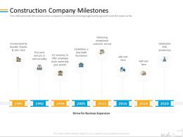 Construction Company Milestones John Clark Ppt Powerpoint Presentation Styles Introduction