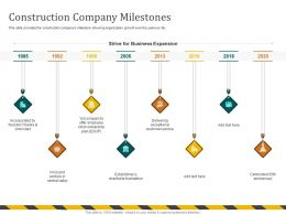 Construction Company Milestones Strive M693 Ppt Powerpoint Presentation File Example Introduction