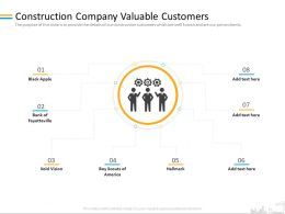 Construction Company Valuable Customers Fayetteville Ppt Powerpoint Presentation File Designs Download