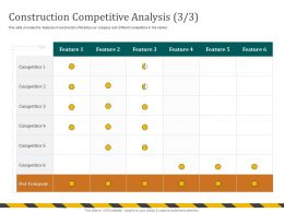 Construction Competitive Analysis Feature M696 Ppt Powerpoint Presentation File Master Slide