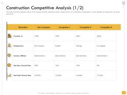Construction Competitive Analysis M2566 Ppt Powerpoint Presentation Infographics Professional