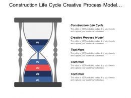 Construction Life Cycle Creative Process Model Budgeting Processes Cpb