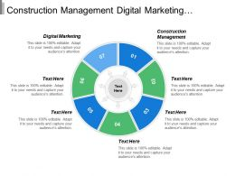 Construction Management Digital Marketing Employee Benefits Sales Platform Cpb
