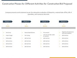 Construction Phases For Different Activities For Construction Bid Proposal Ppt Infographic Template