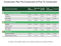 Construction Plan Pre Construction And Prior To Construction