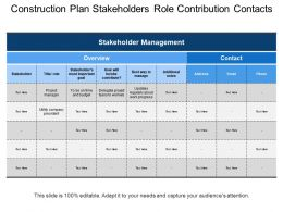 Construction Plan Stakeholders Role Contribution Contacts