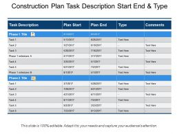 Construction Plan Task Description Start End And Type