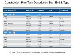 Construction Plan Task Description Start End And Type