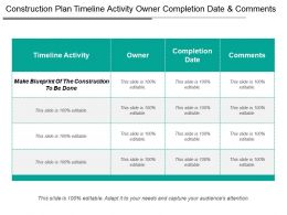 Construction Plan Timeline Activity Owner Completion Date And Comments