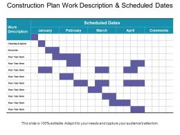 Construction Plan Work Description And Scheduled Dates