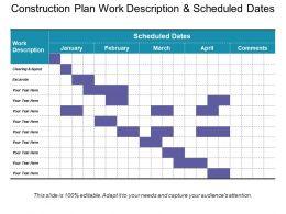 Construction Plan Work Description And Scheduled Dates