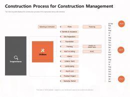 Construction Process For Construction Management Exterior Paint Ppt Powerpoint Presentation Outline Icons