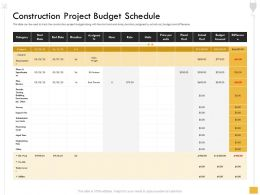 Construction Project Budget Schedule Bob Thorton Ppt Powerpoint Presentation File Clipart