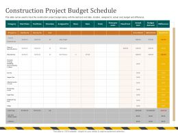 Construction Project Budget Schedule Hudson Ppt Powerpoint Presentation Gallery Infographic Template