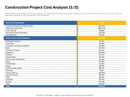 Construction Project Cost Analysis HVAC Ppt Powerpoint Presentation Icon Template