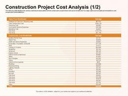 Construction Project Cost Analysis Insulation Ppt Powerpoint Presentation Infographic Template Objects