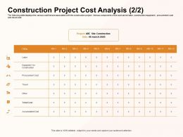 Construction Project Cost Analysis Other M1189 Ppt Powerpoint Presentation Gallery Structure
