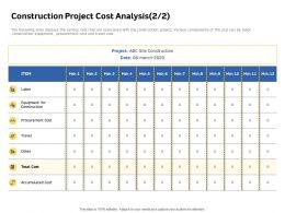 Construction Project Cost Analysis Travel Cost Ppt Powerpoint Presentation Inspiration Design