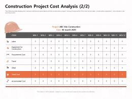 Construction Project Cost Analysis Travel M1169 Ppt Powerpoint Presentation Ideas Design Ideas
