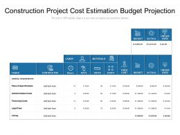 Construction Project Cost Estimation Budget Projection