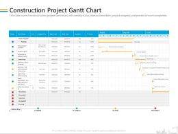 Construction Project Gantt Chart Adam Hart Ppt Powerpoint Presentation Professional Graphics Example