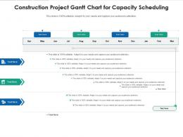 Construction Project Gantt Chart For Capacity Scheduling