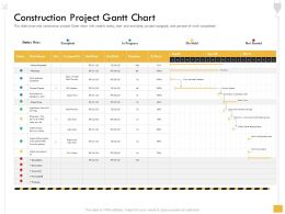 Construction Project Gantt Chart Install Ppt Powerpoint Presentation Portfolio Guidelines