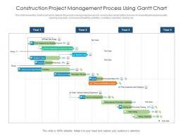 Construction Project Management Process Using Gantt Chart