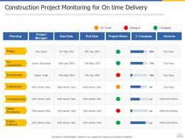 Construction Project Monitoring Construction Project Risk Landscape Ppt Information