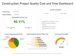Construction Project Quality Cost And Time Dashboard