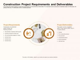 Construction Project Requirements And Deliverables Having Ppt Powerpoint Presentation Model Smartart