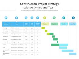 Construction Project Strategy With Activities And Team