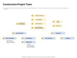 Construction Project Team Client CDM Ppt Powerpoint Presentation Infographics Show