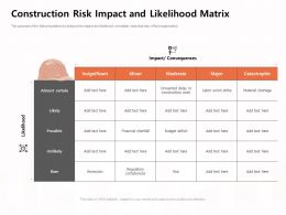 Construction Risk Impact And Likelihood Matrix Strike Ppt Powerpoint Presentation Professional Clipart