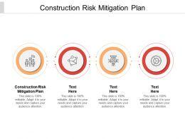 Construction Risk Mitigation Plan Ppt Powerpoint Presentation Icon Ideas Cpb