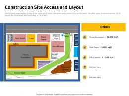 Construction Site Access And Layout Foundation Steel Ppt Powerpoint Presentation Example File